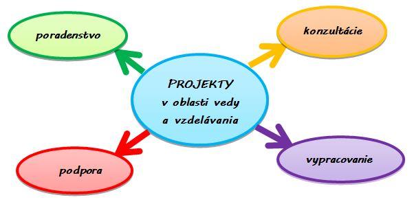 modernizaciu-skol-1
