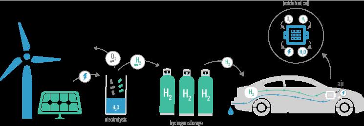 hydrogen-power-infographic